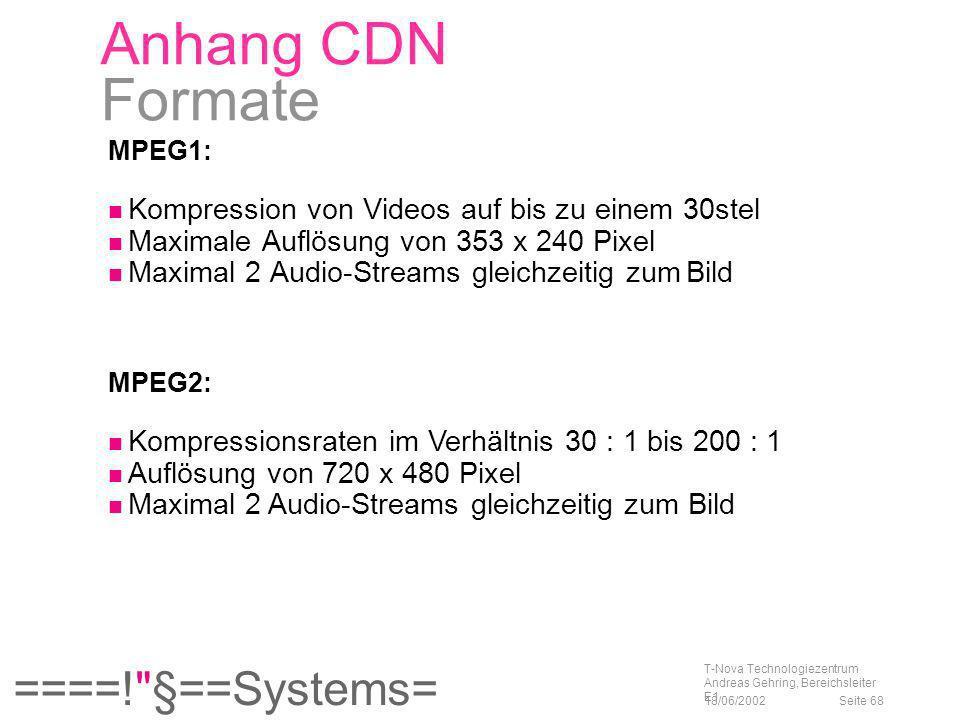 Anhang CDN Formate Kompression von Videos auf bis zu einem 30stel