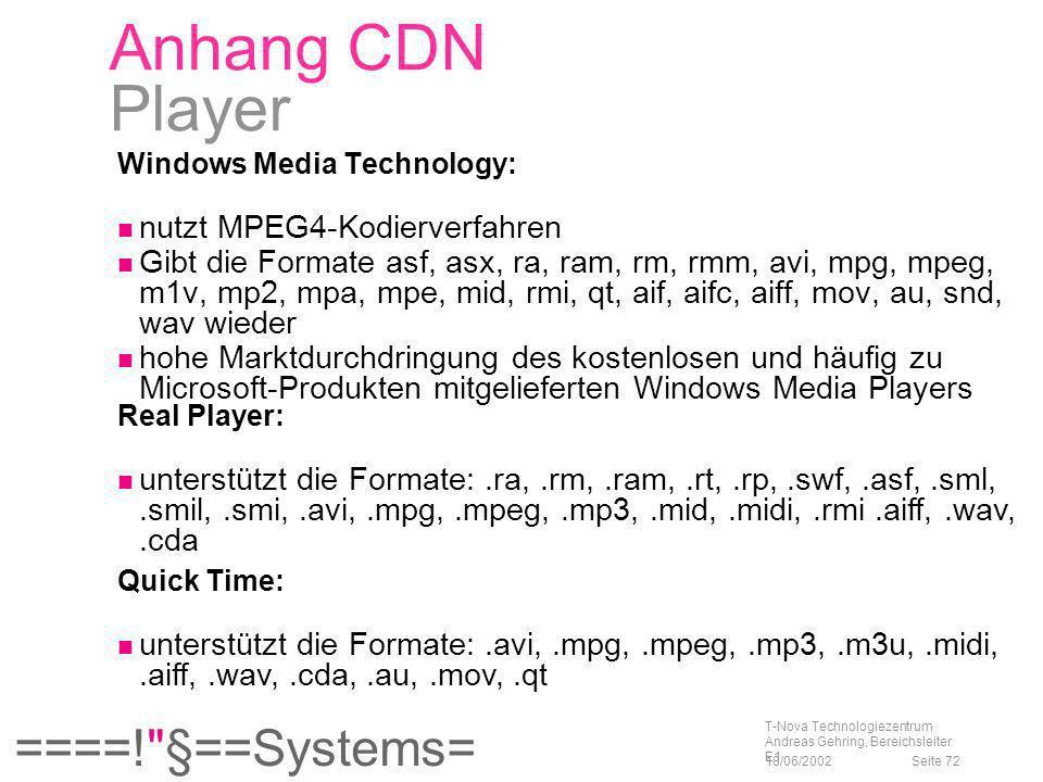 Anhang CDN Player nutzt MPEG4-Kodierverfahren