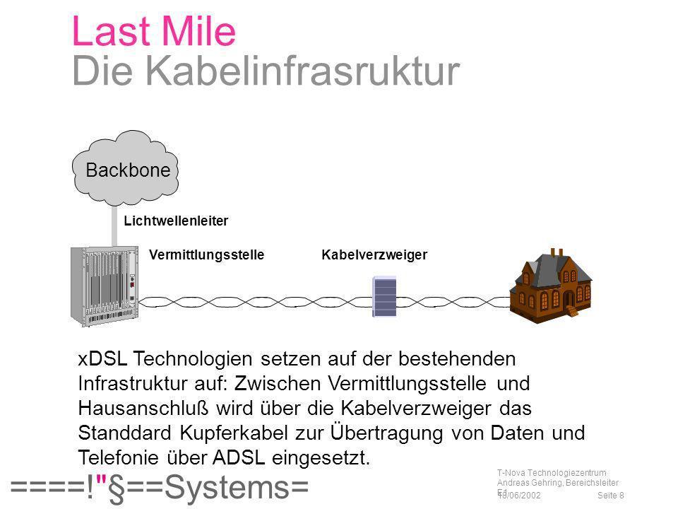 Last Mile Die Kabelinfrasruktur