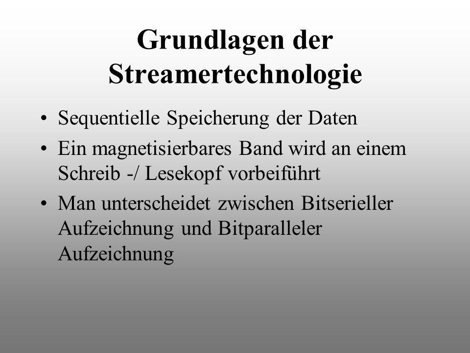 Grundlagen der Streamertechnologie