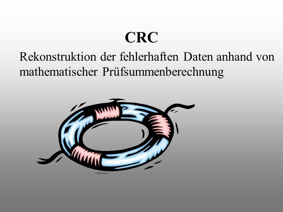 CRC Rekonstruktion der fehlerhaften Daten anhand von mathematischer Prüfsummenberechnung