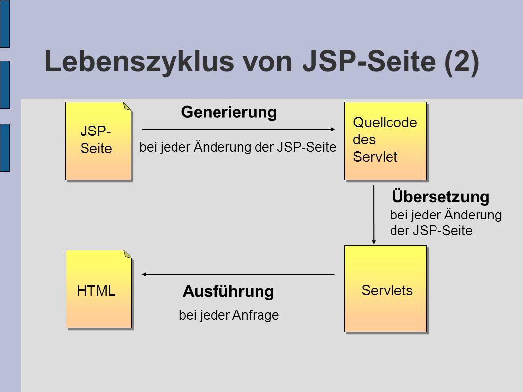 Lebenszyklus von JSP-Seite (2)
