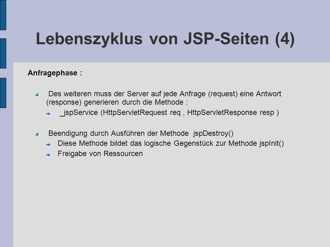 Lebenszyklus von JSP-Seiten (4)