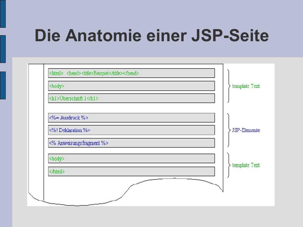 Die Anatomie einer JSP-Seite