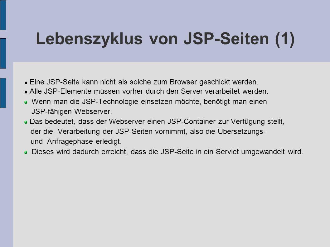 Lebenszyklus von JSP-Seiten (1)