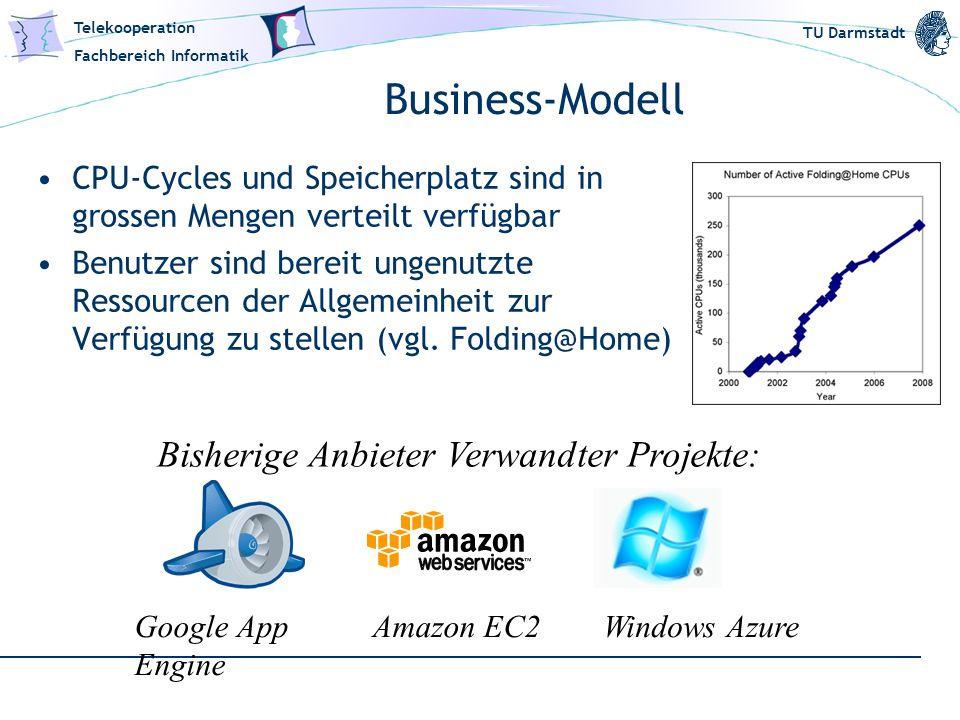 Business-Modell Bisherige Anbieter Verwandter Projekte: