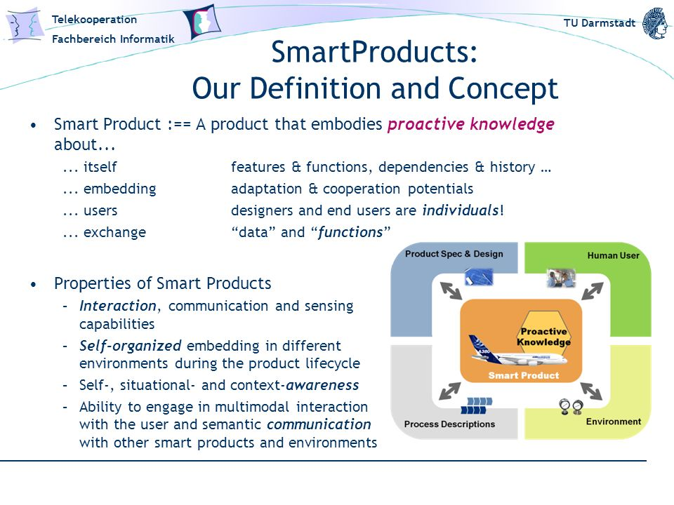 SmartProducts: Our Definition and Concept