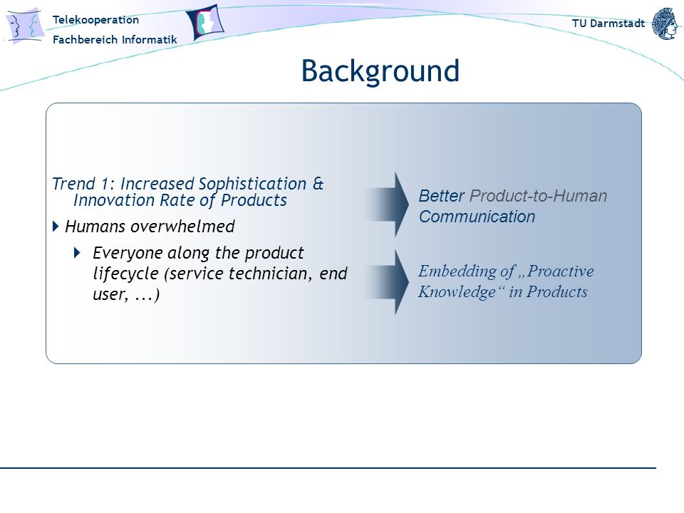 Background Trend 1: Increased Sophistication & Innovation Rate of Products. Humans overwhelmed.
