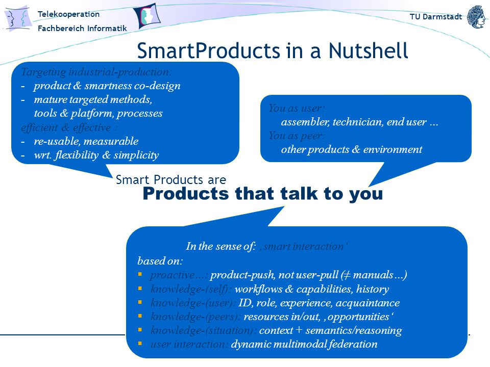 SmartProducts in a Nutshell