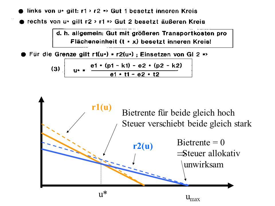 r1(u) Bietrente für beide gleich hoch. Steuer verschiebt beide gleich stark. Bietrente = 0. Steuer allokativ.