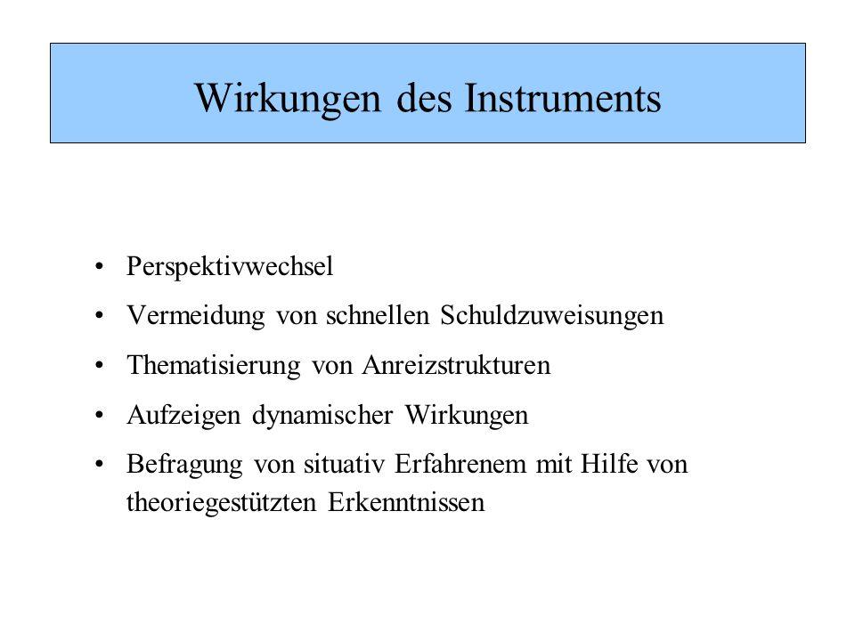 Wirkungen des Instruments