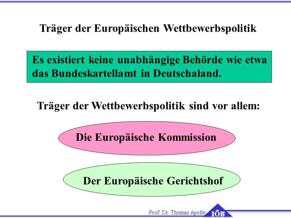 Träger der Europäischen Wettbewerbspolitik