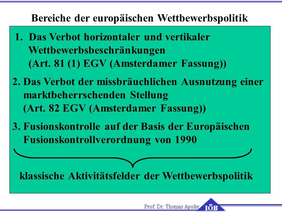 Bereiche der europäischen Wettbewerbspolitik