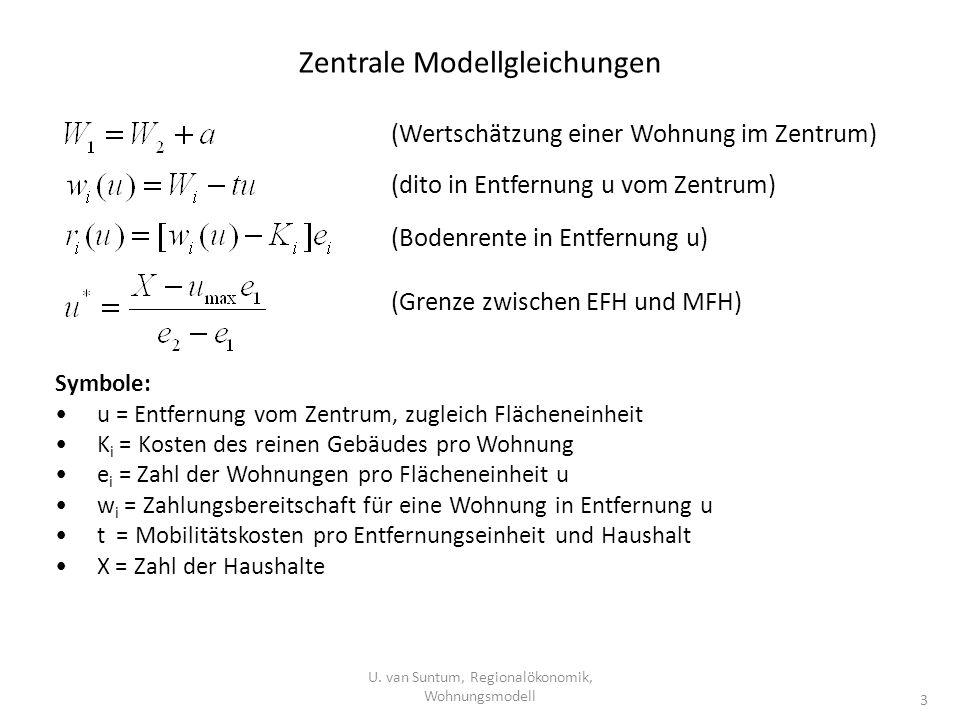 Zentrale Modellgleichungen