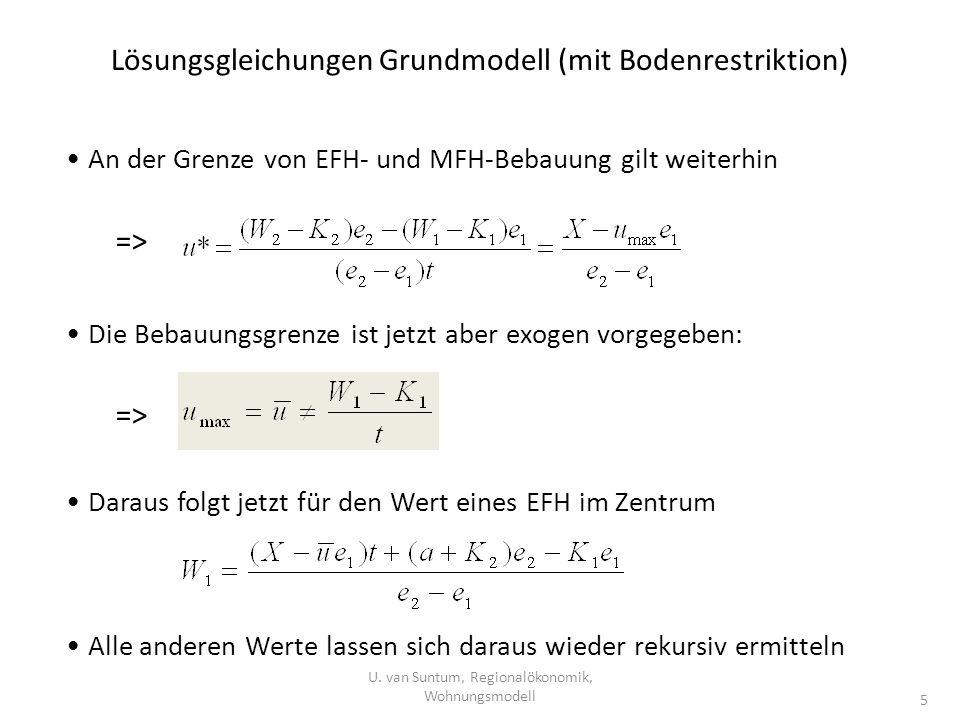 Lösungsgleichungen Grundmodell (mit Bodenrestriktion)