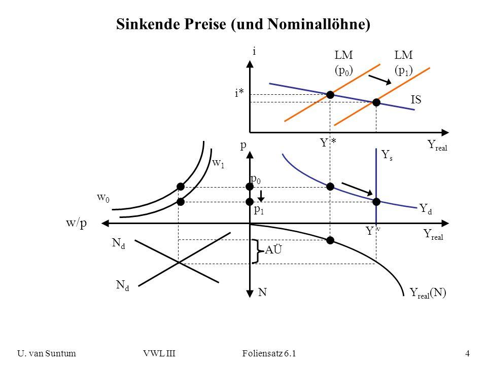 Sinkende Preise (und Nominallöhne)