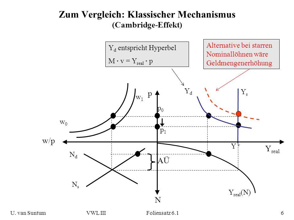 Zum Vergleich: Klassischer Mechanismus (Cambridge-Effekt)