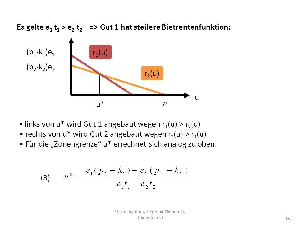 Es gelte e1 t1 > e2 t2 => Gut 1 hat steilere Bietrentenfunktion: