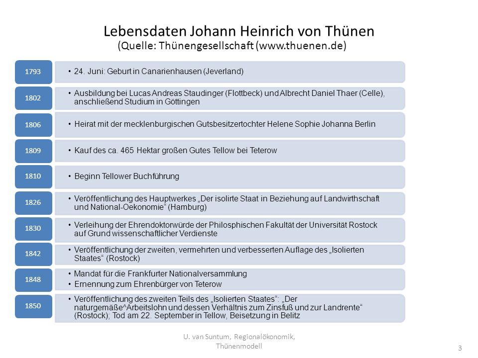 Lebensdaten Johann Heinrich von Thünen