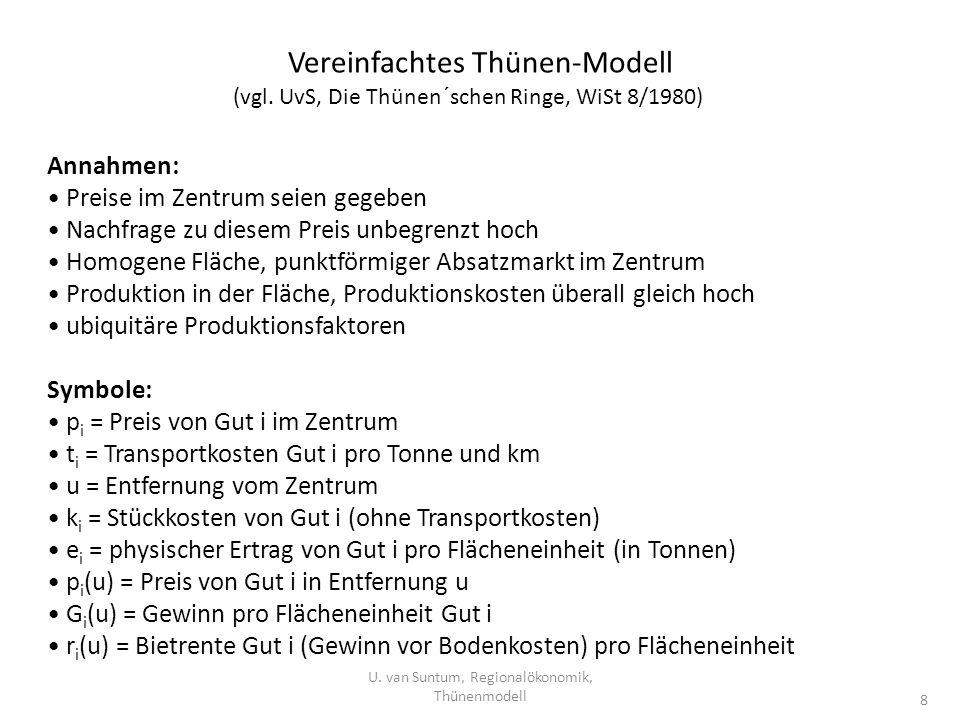 Vereinfachtes Thünen-Modell