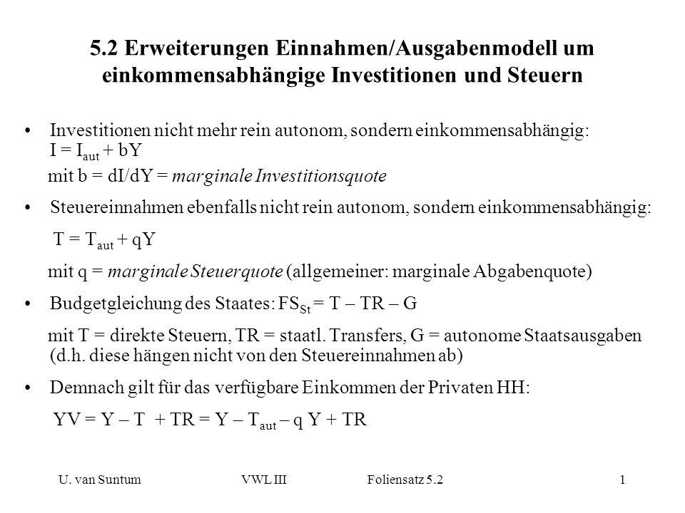 5.2 Erweiterungen Einnahmen/Ausgabenmodell um einkommensabhängige Investitionen und Steuern