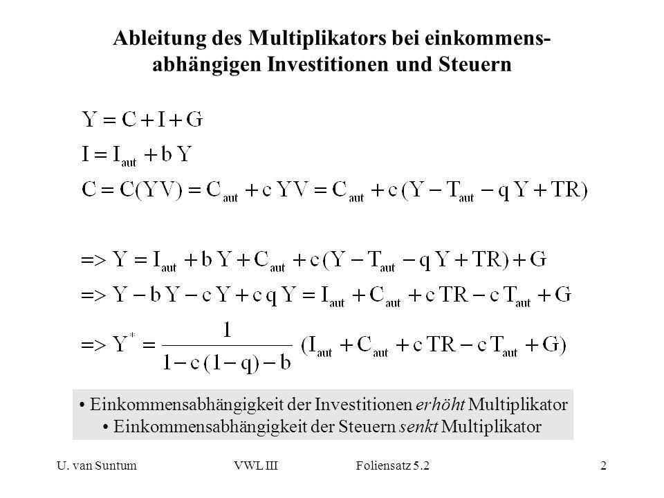 Ableitung des Multiplikators bei einkommens- abhängigen Investitionen und Steuern