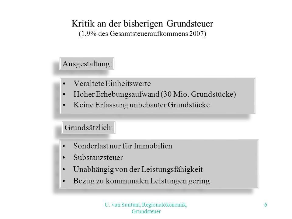 U. van Suntum, Regionalökonomik, Grundsteuer