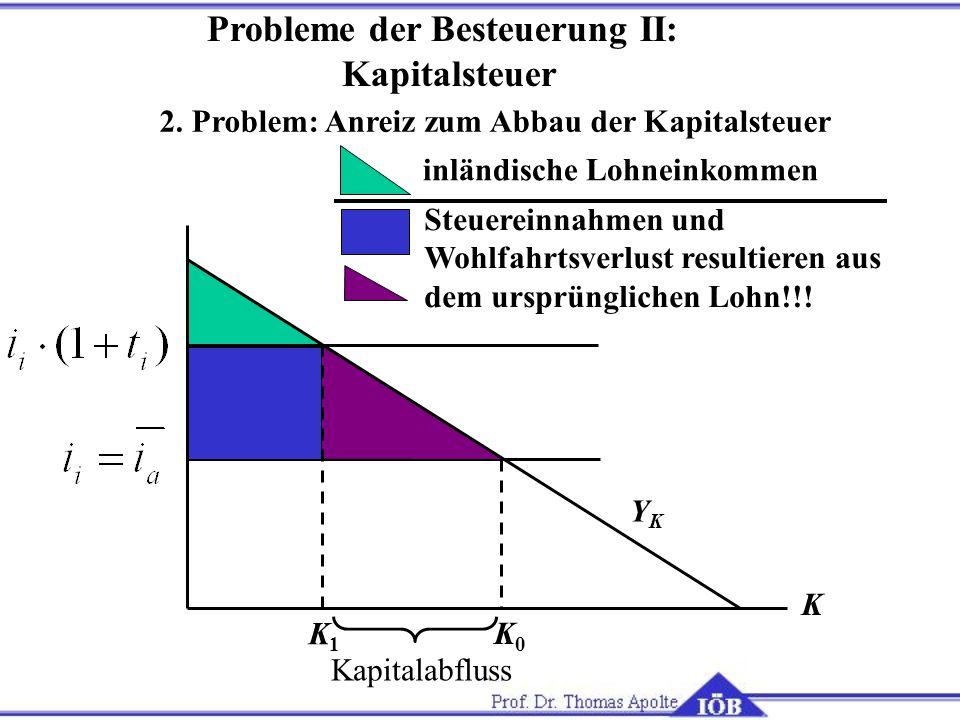 Probleme der Besteuerung II: