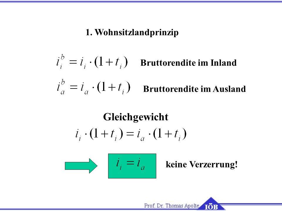 Gleichgewicht 1. Wohnsitzlandprinzip Bruttorendite im Inland