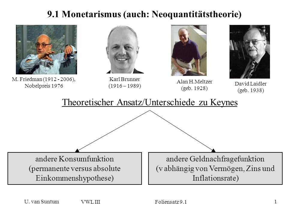 9.1 Monetarismus (auch: Neoquantitätstheorie)