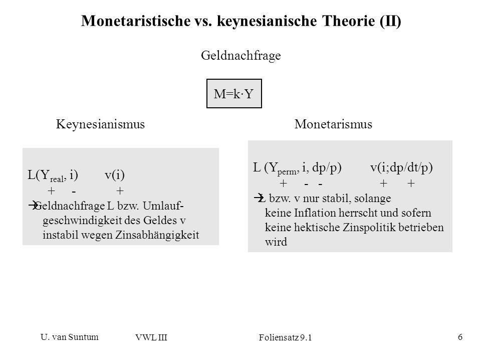 Monetaristische vs. keynesianische Theorie (II)