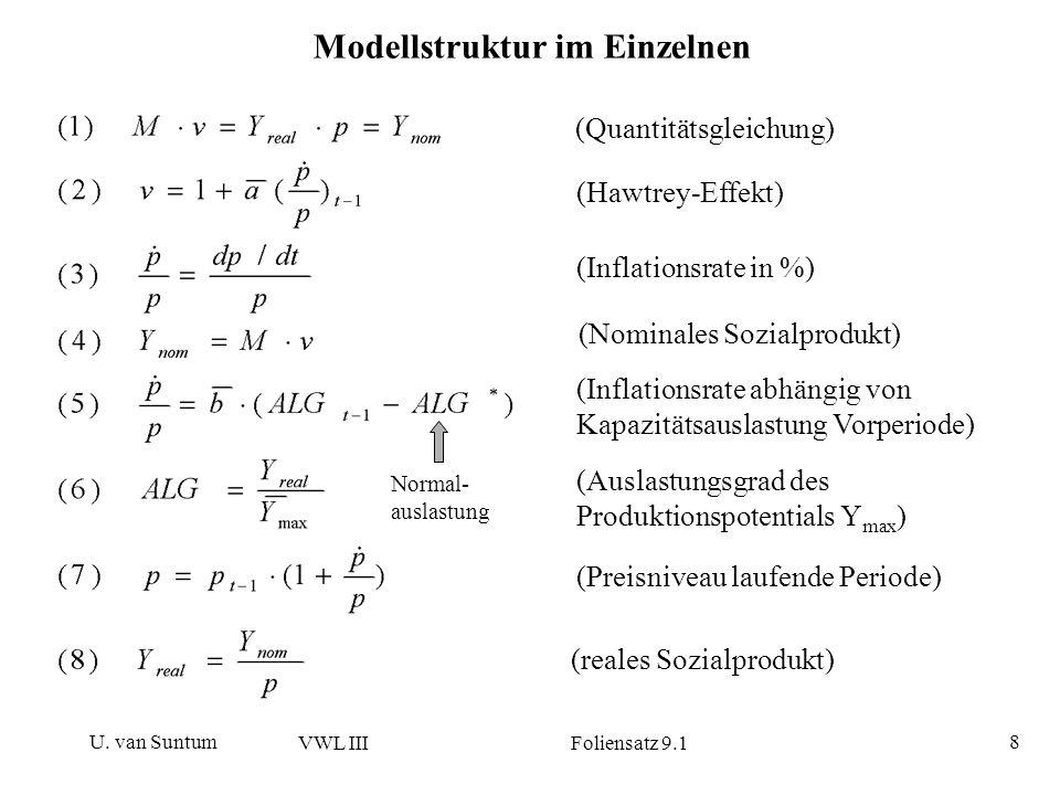 Modellstruktur im Einzelnen