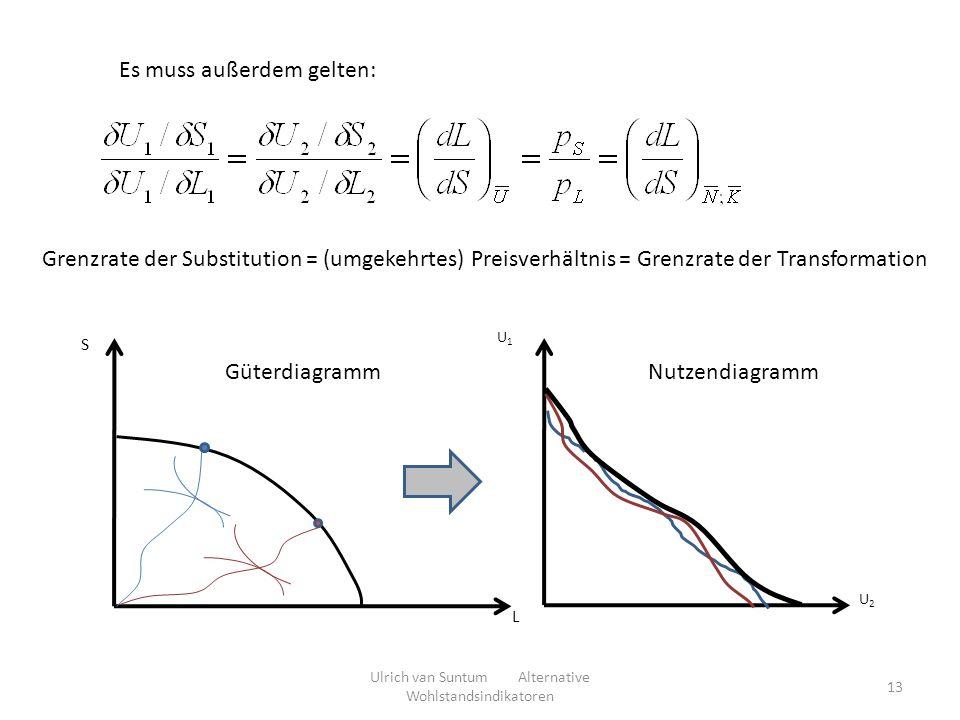 Grenzrate Der Transformation Berechnen : ulrich van suntum alternative wohlstandsindikatoren ppt herunterladen ~ Themetempest.com Abrechnung