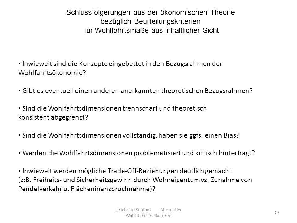 Schlussfolgerungen aus der ökonomischen Theorie