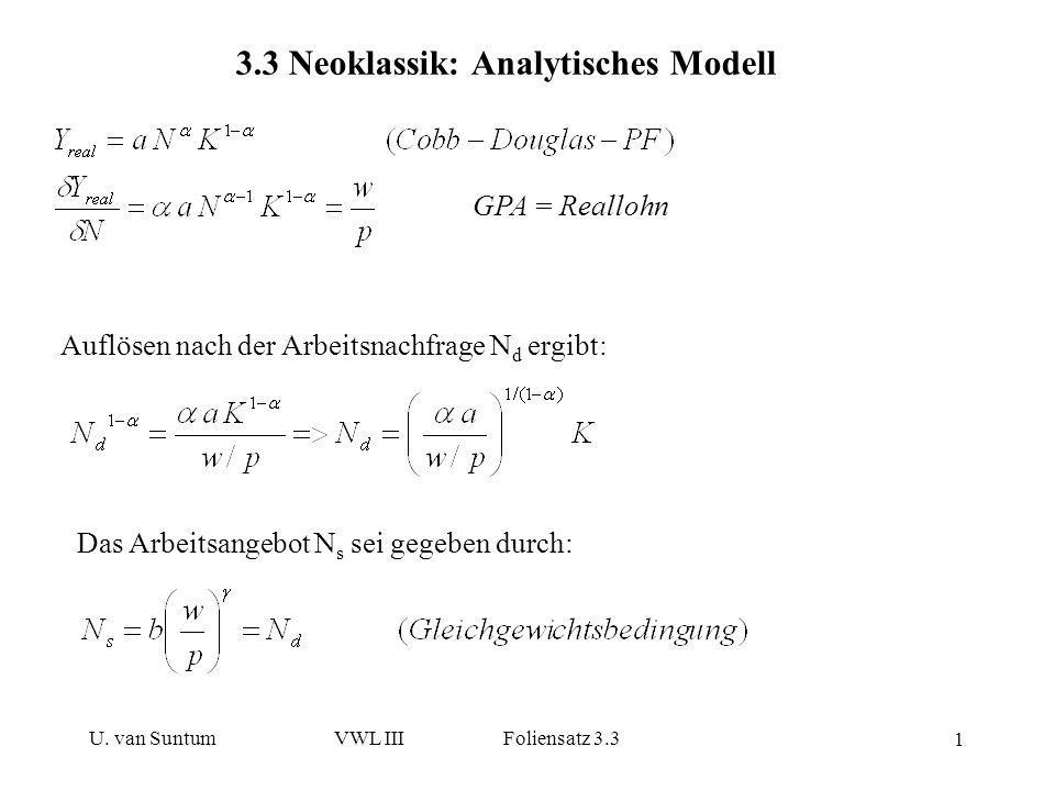 3.3 Neoklassik: Analytisches Modell