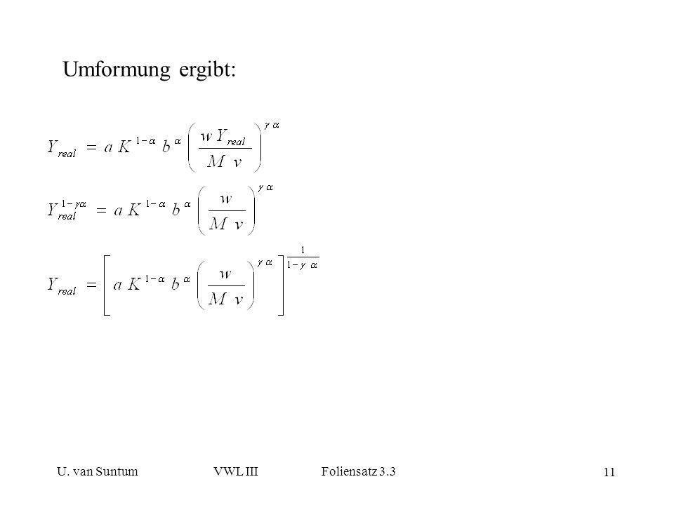 Umformung ergibt: U. van Suntum VWL III Foliensatz 3.3