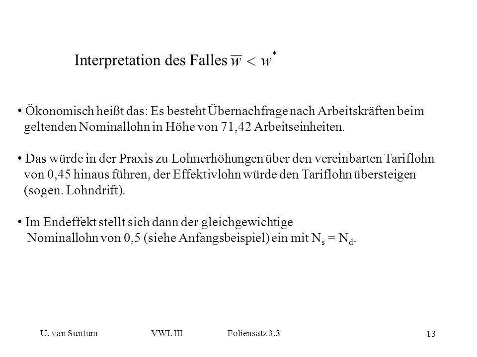 Interpretation des Falles