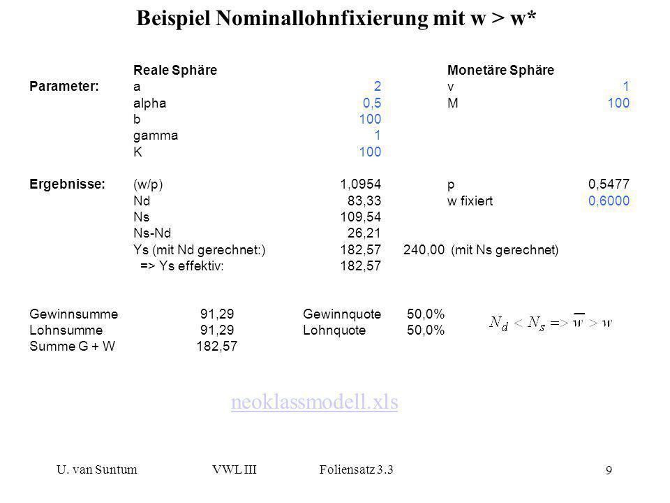 Beispiel Nominallohnfixierung mit w > w*