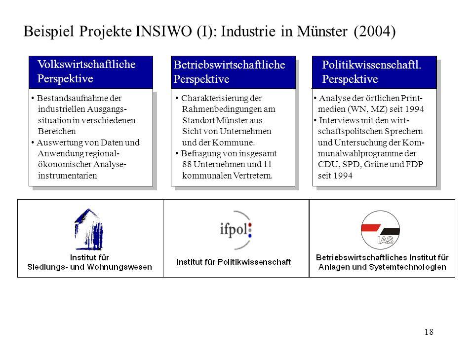 Beispiel Projekte INSIWO (I): Industrie in Münster (2004)