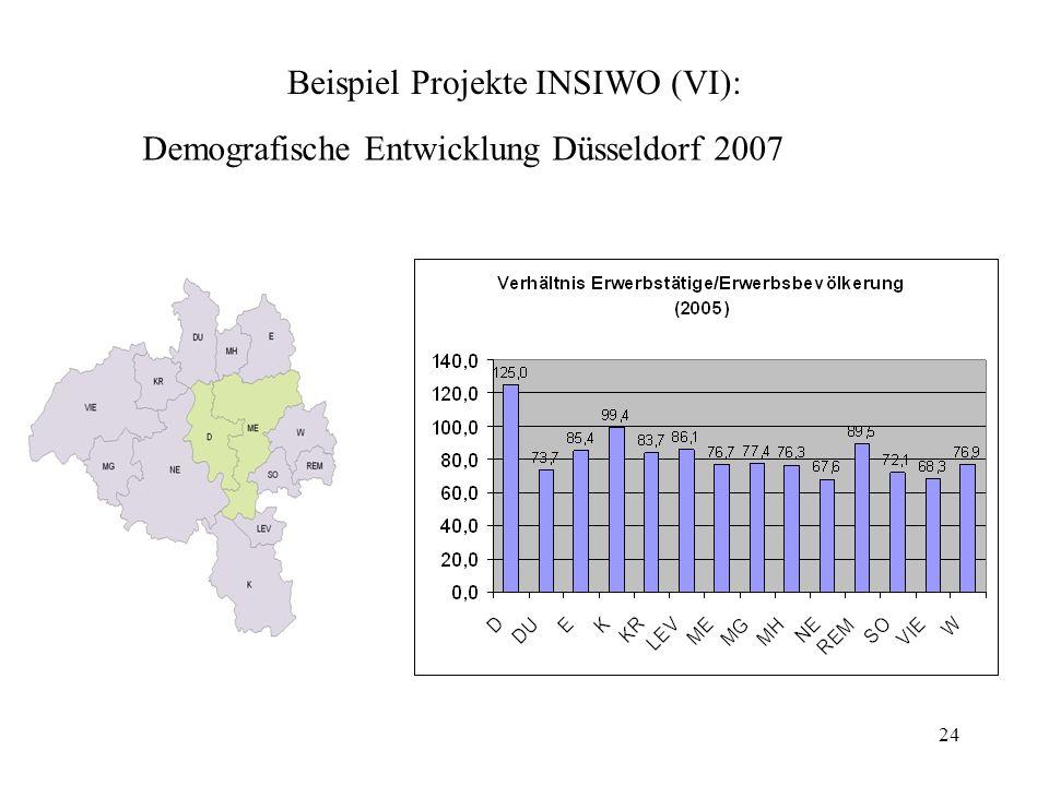 Demografische Entwicklung Düsseldorf 2007
