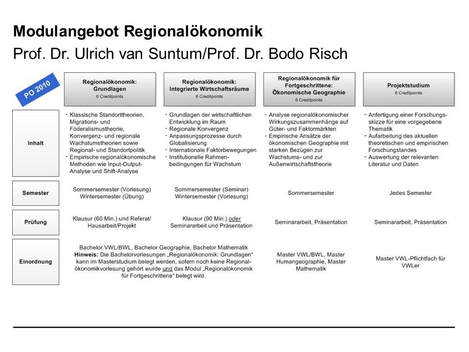 Modulangebot Regionalökonomik