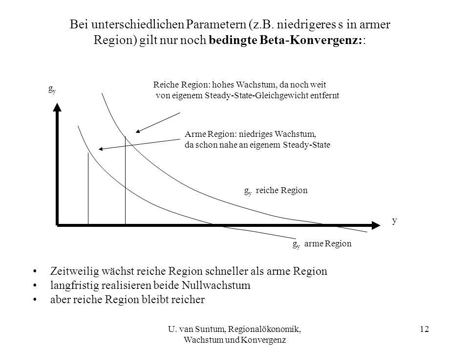 Bei unterschiedlichen Parametern (z.B. niedrigeres s in armer