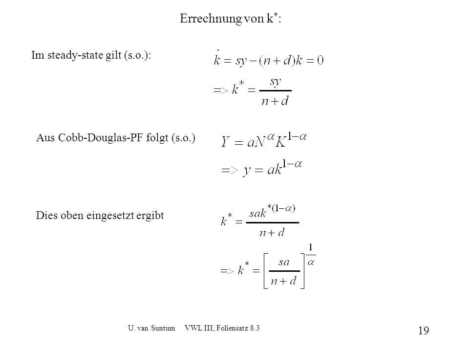 U. van Suntum VWL III, Foliensatz 8.3