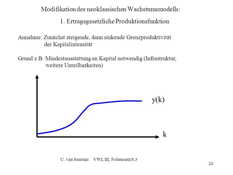 Modifikation des neoklassischen Wachstumsmodells: