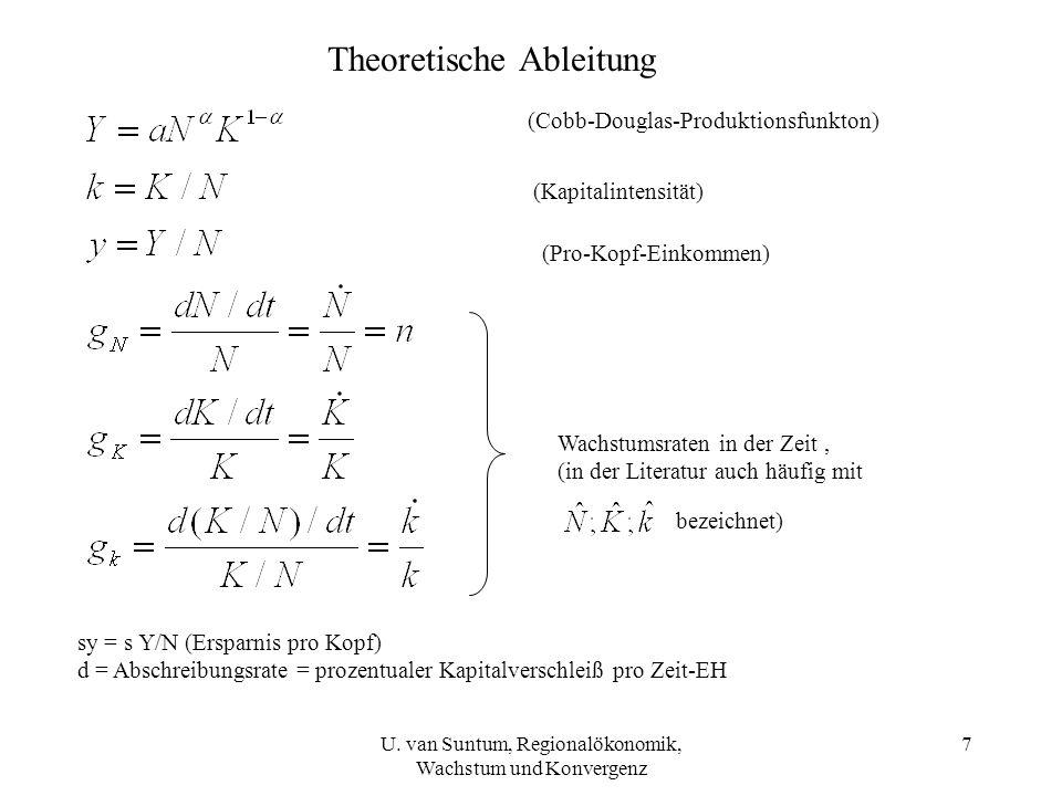 Theoretische Ableitung