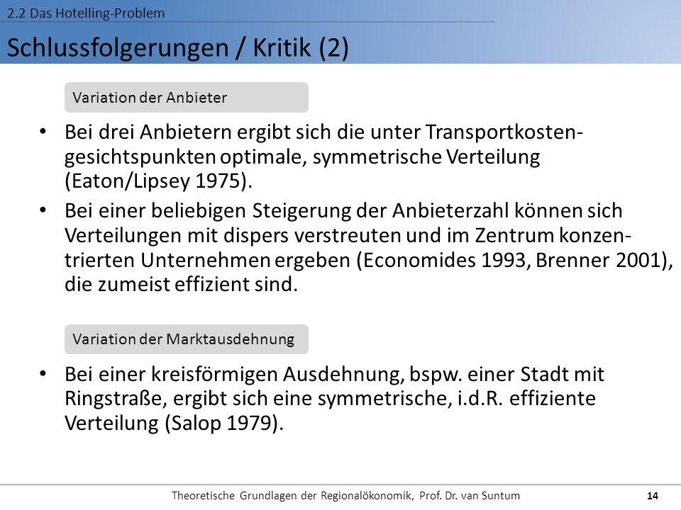 Schlussfolgerungen / Kritik (2)