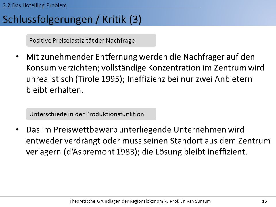 Schlussfolgerungen / Kritik (3)