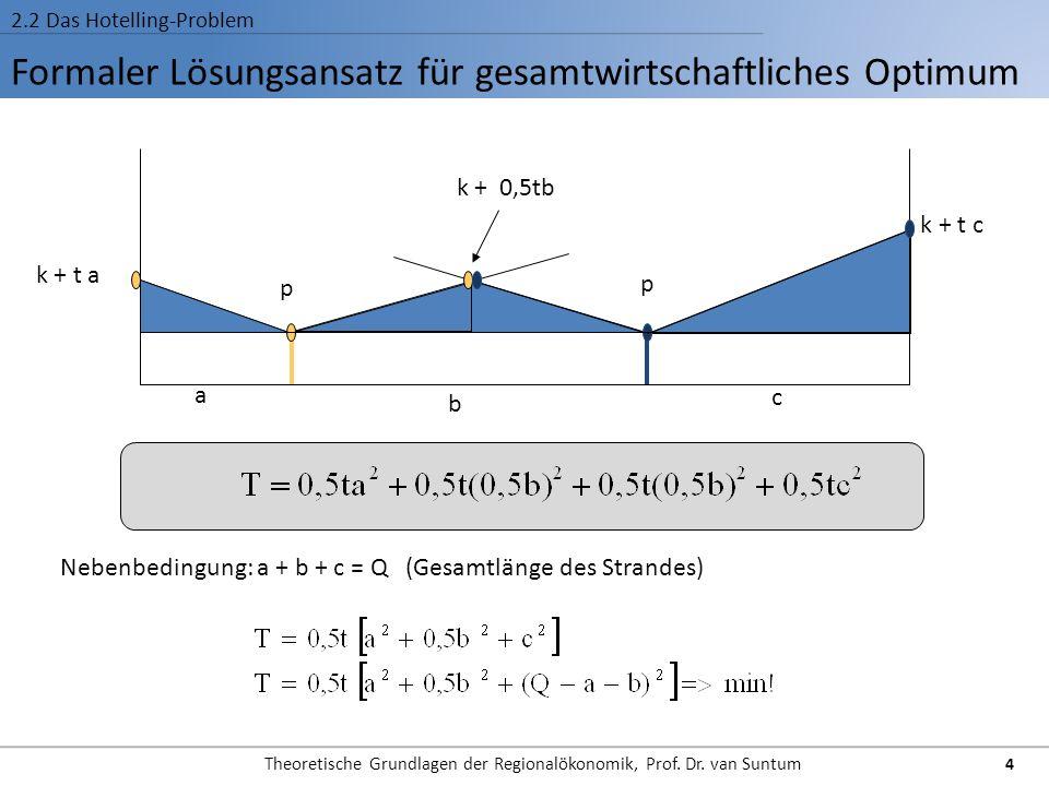 Formaler Lösungsansatz für gesamtwirtschaftliches Optimum