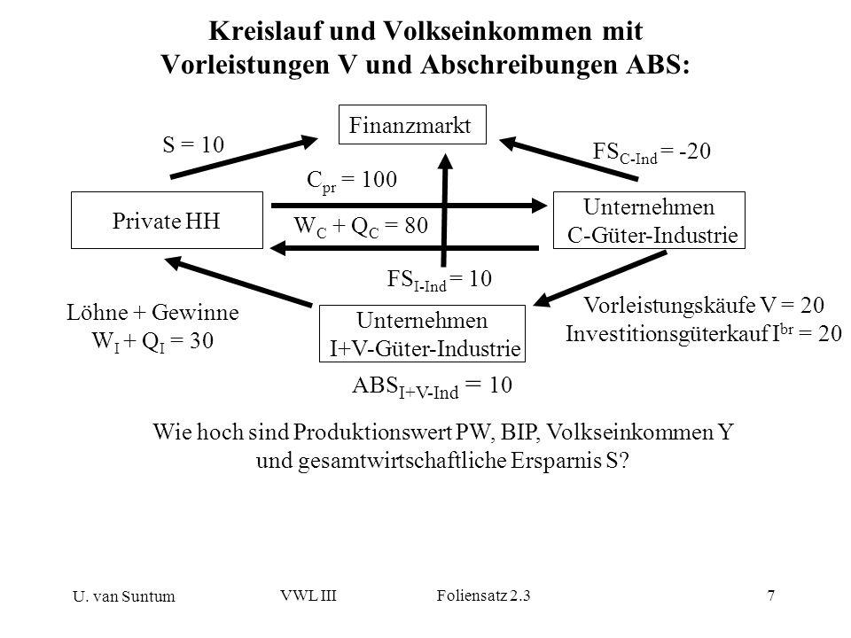 Kreislauf und Volkseinkommen mit Vorleistungen V und Abschreibungen ABS: