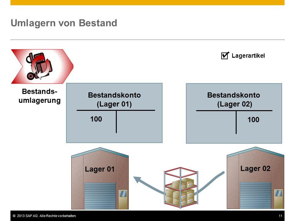 Umlagern von Bestand Bestands-umlagerung Bestandskonto (Lager 01)